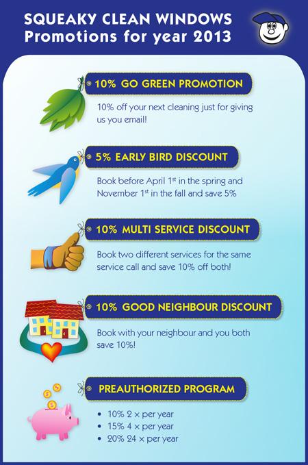 SCW-infographic